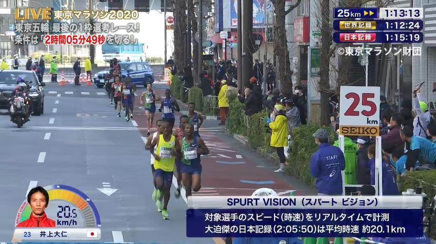 選手 時速 マラソン マラソンとは時速何キロですか
